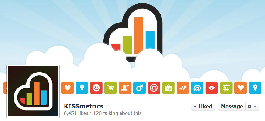 KISSmetrics CMO brand blog Lochness Marketing